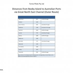 Distances from Booby Island to Australian Ports via Great North East Channel (Outer Route)